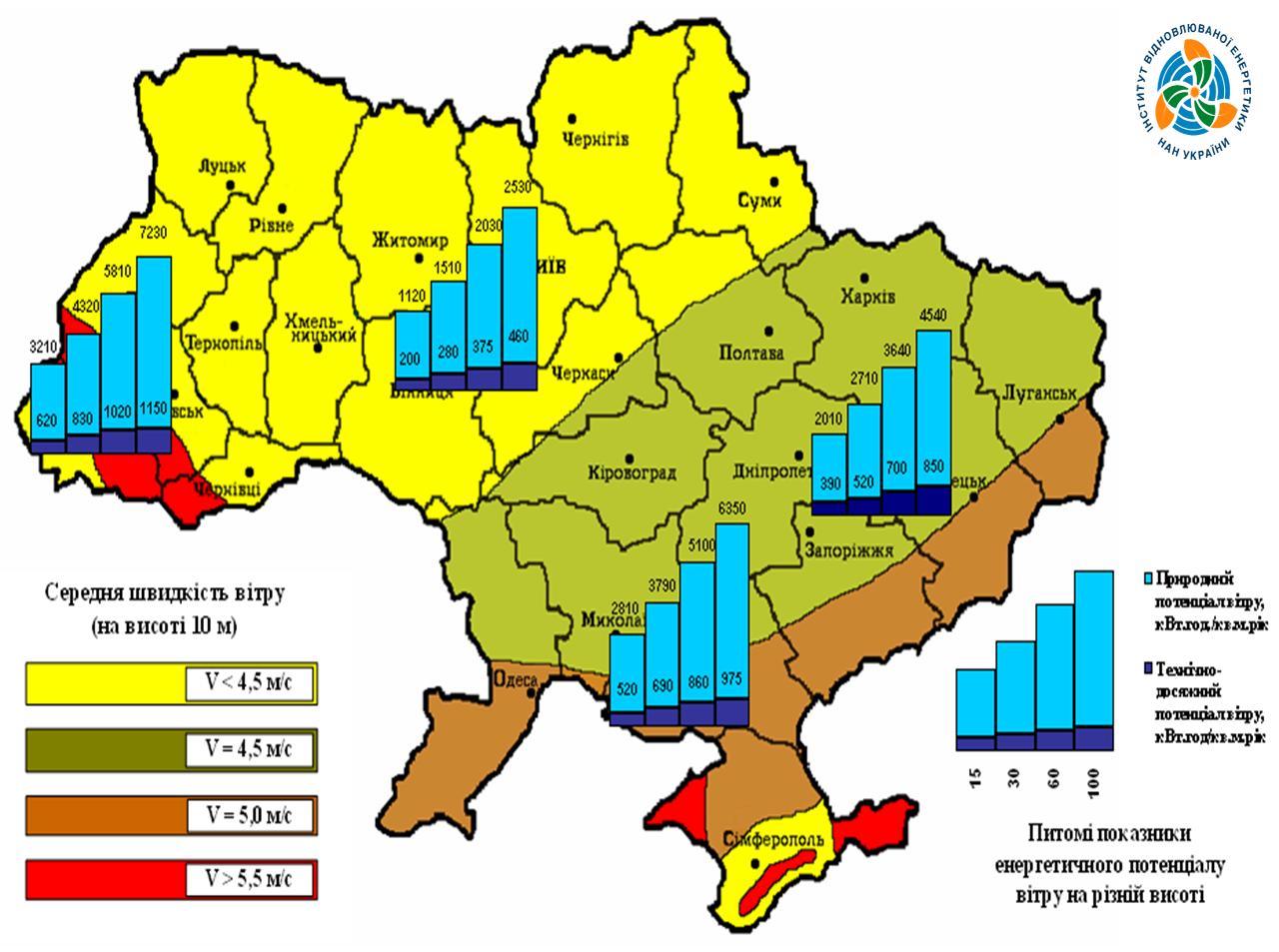 Картинки по запросу ветроэнергетика украины