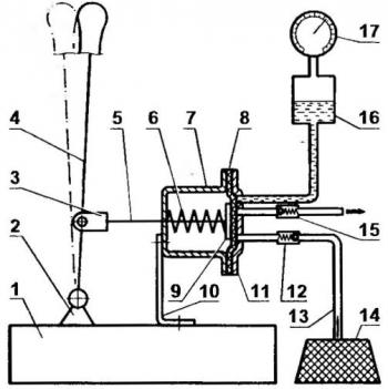 Схема насоса из тормозного