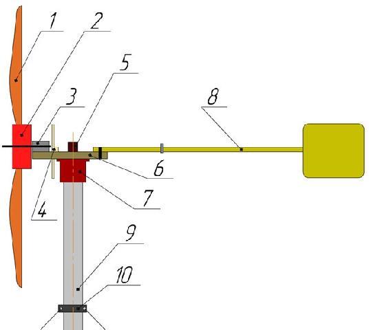 Ветрогенератор схема лопастей