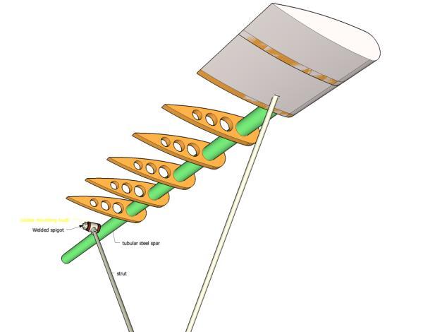 Вертикальный ветрогенератор лопасти своими руками