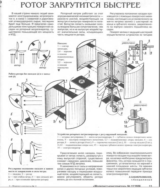 Ветряк своими руками инструкция 577